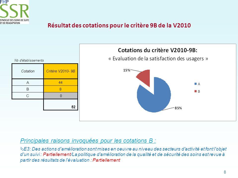 Résultat des cotations pour le critère 9B de la V2010