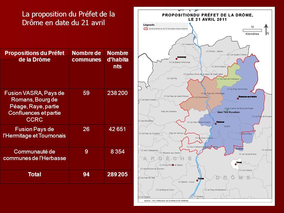 Propositions du Préfet de la Drôme