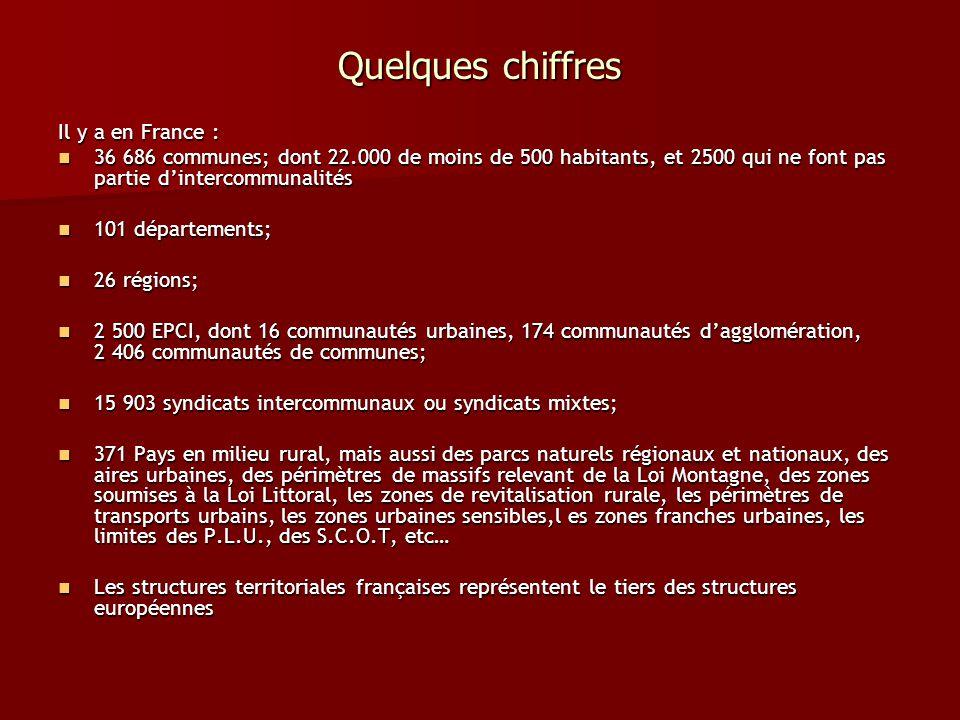 Quelques chiffres Il y a en France :