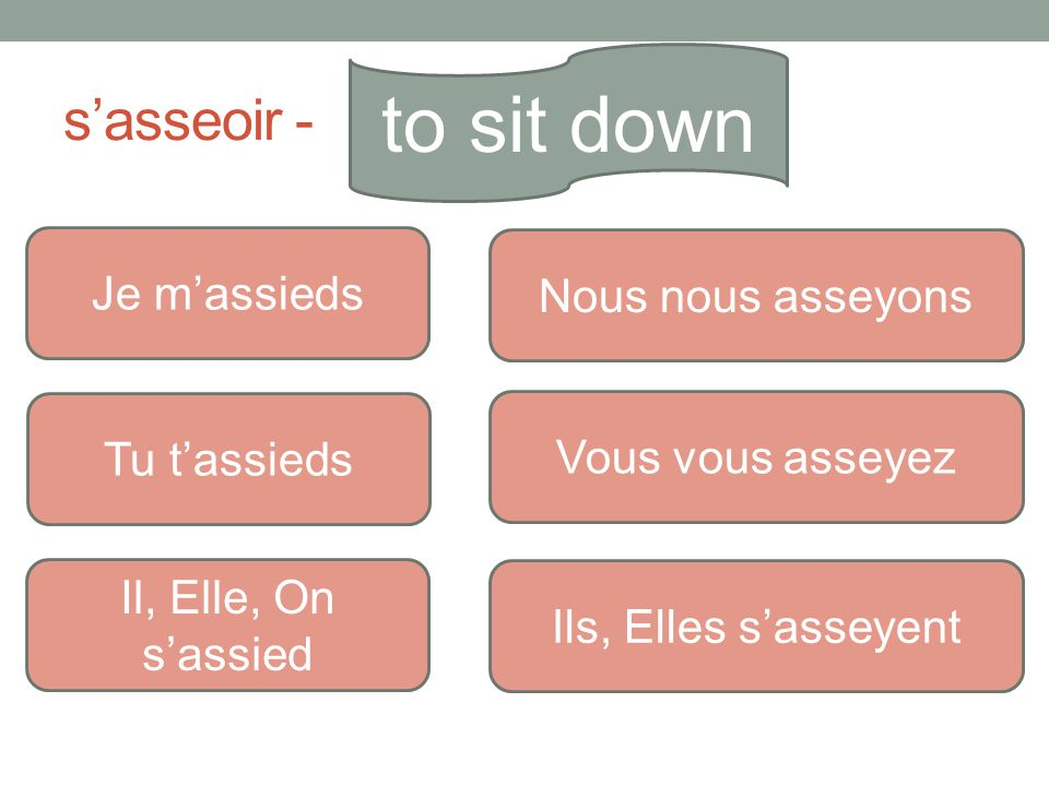to sit down s'asseoir - Je m'assieds Nous nous asseyons Tu t'assieds