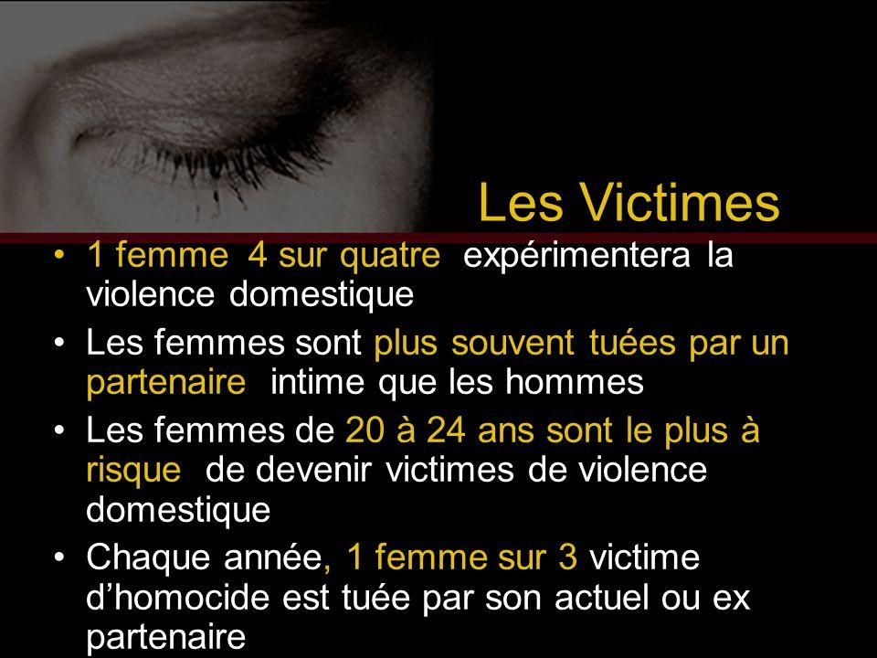 Les Victimes 1 femme 4 sur quatre expérimentera la violence domestique