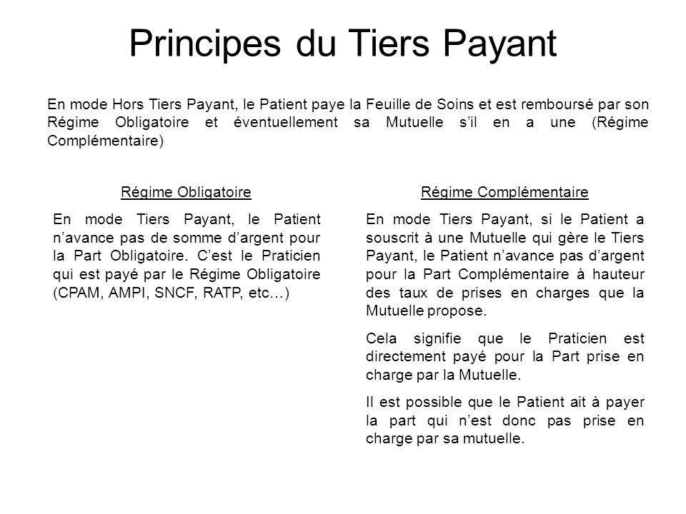 Principes du Tiers Payant