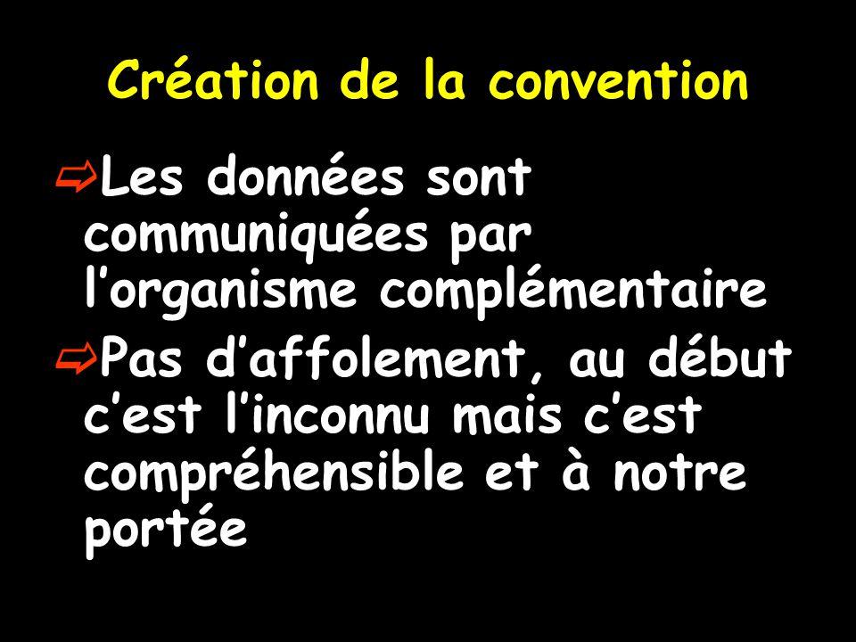 Création de la convention