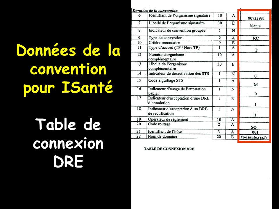 Données de la convention pour ISanté Table de connexion DRE