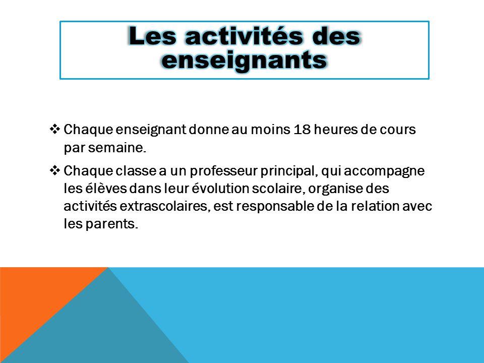 Les activités des enseignants