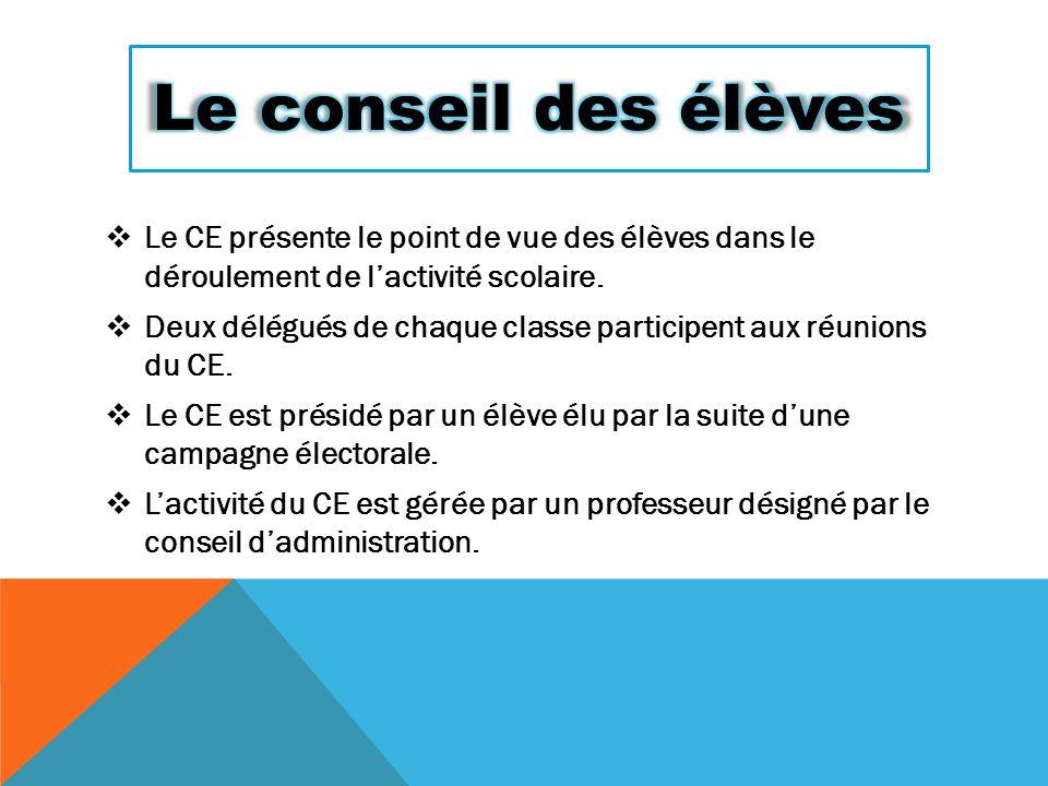 Le conseil des élèves Le CE présente le point de vue des élèves dans le déroulement de l'activité scolaire.