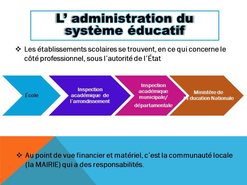 L' administration du système éducatif