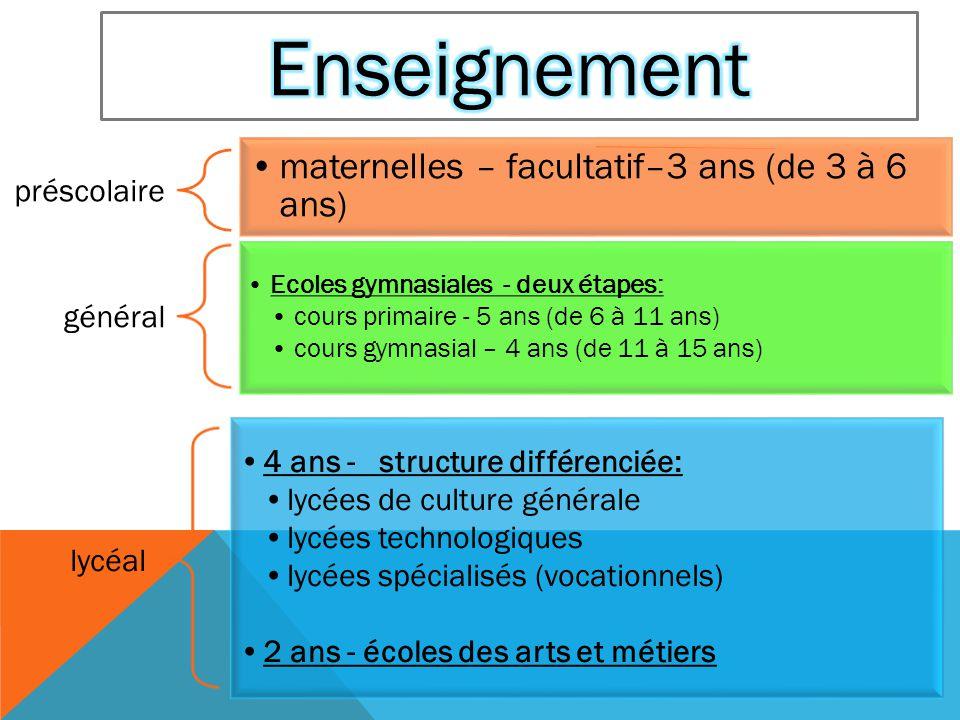 Enseignement maternelles – facultatif–3 ans (de 3 à 6 ans) préscolaire