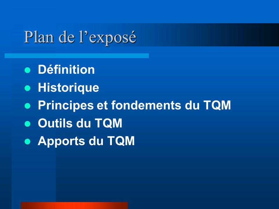 Plan de l'exposé Définition Historique Principes et fondements du TQM