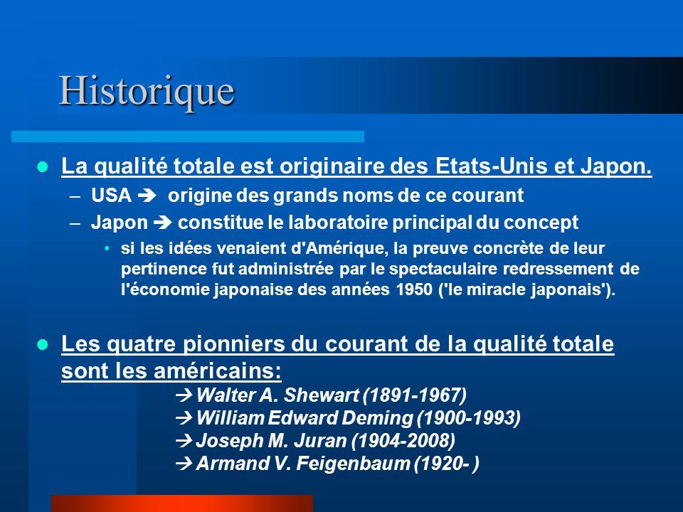 Historique La qualité totale est originaire des Etats-Unis et Japon.
