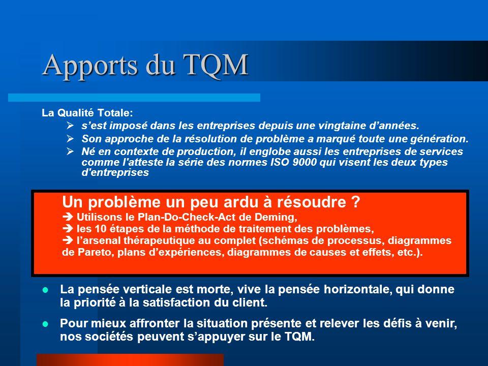 Apports du TQM La Qualité Totale: s'est imposé dans les entreprises depuis une vingtaine d'années.