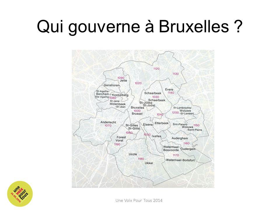Qui gouverne à Bruxelles