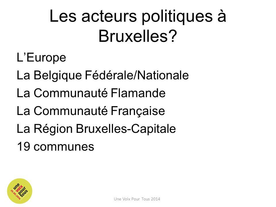Les acteurs politiques à Bruxelles
