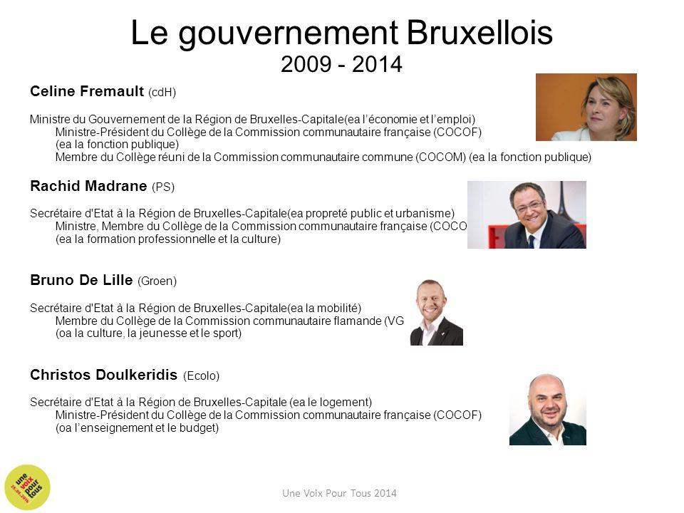 Le gouvernement Bruxellois 2009 - 2014