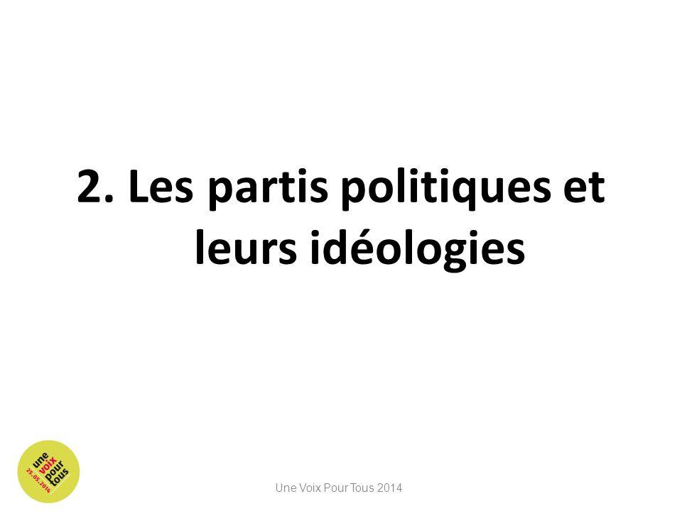 2. Les partis politiques et leurs idéologies