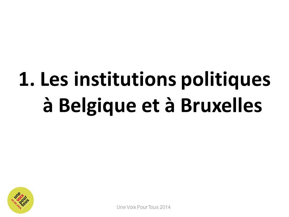 1. Les institutions politiques à Belgique et à Bruxelles