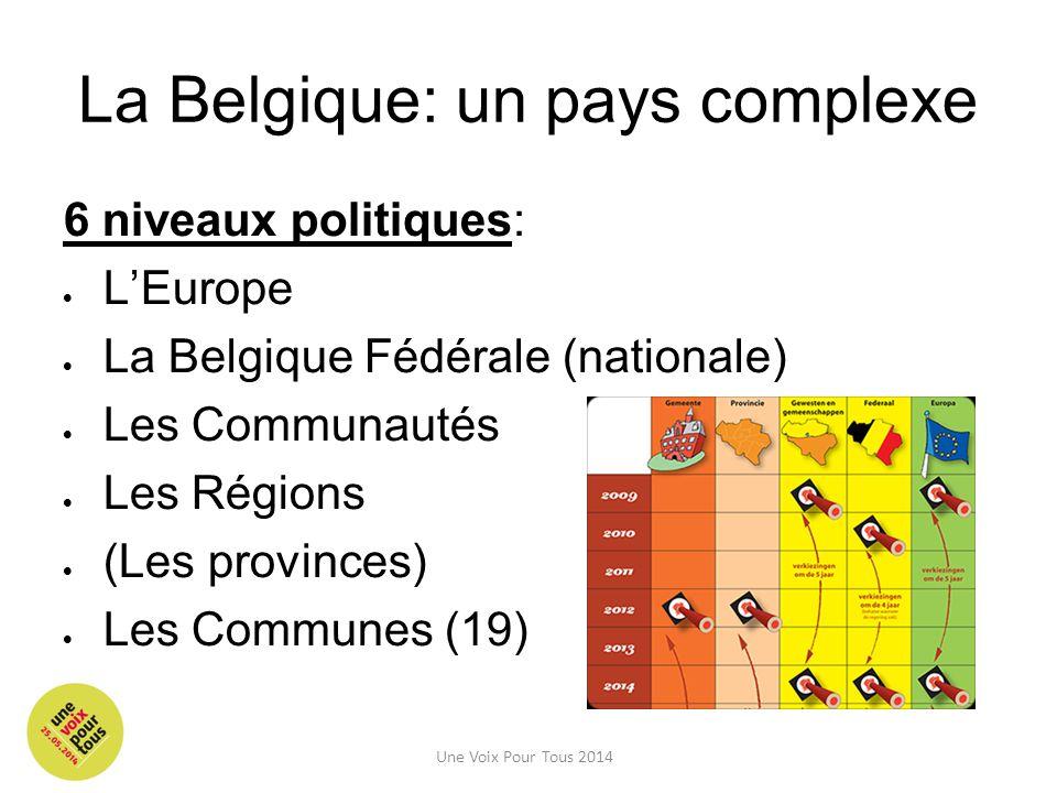 La Belgique: un pays complexe