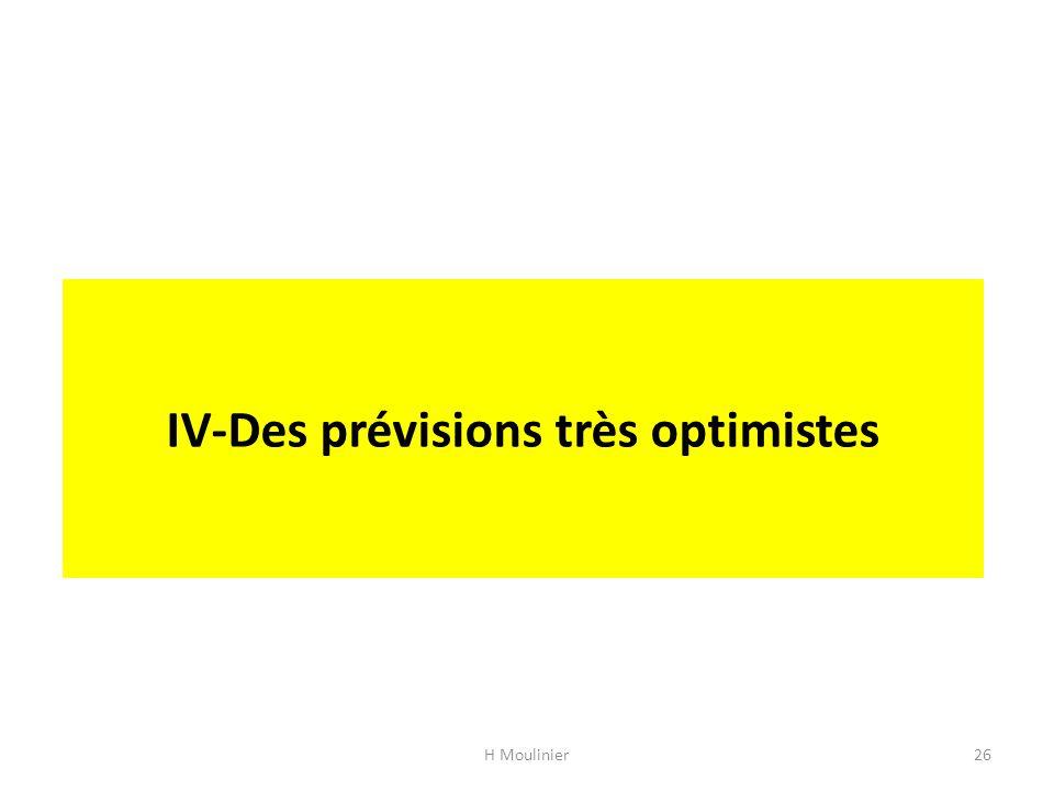 IV-Des prévisions très optimistes