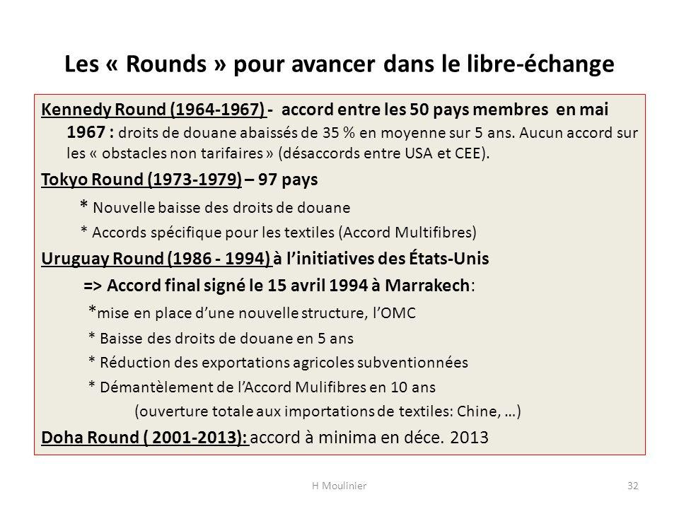 Les « Rounds » pour avancer dans le libre-échange