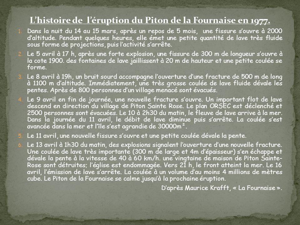 L'histoire de l'éruption du Piton de la Fournaise en 1977.