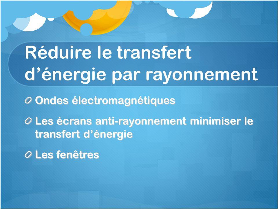 Réduire le transfert d'énergie par rayonnement