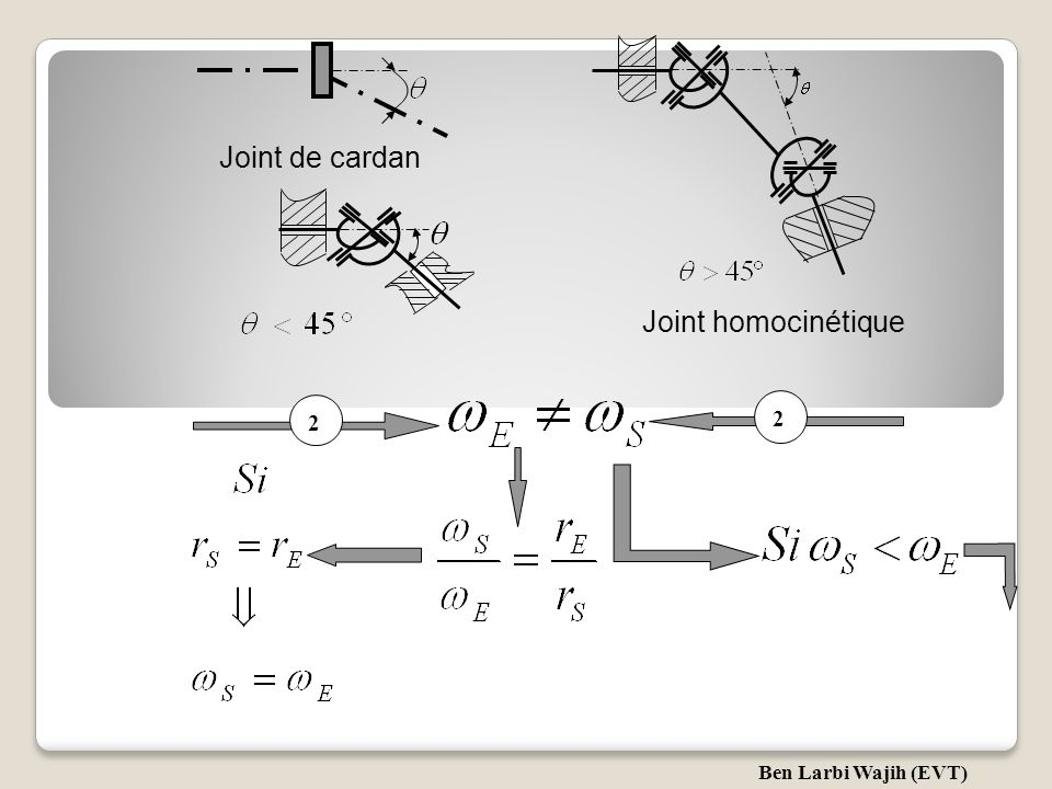 Joint de cardan Joint homocinétique 2 2 Ben Larbi Wajih (EVT)