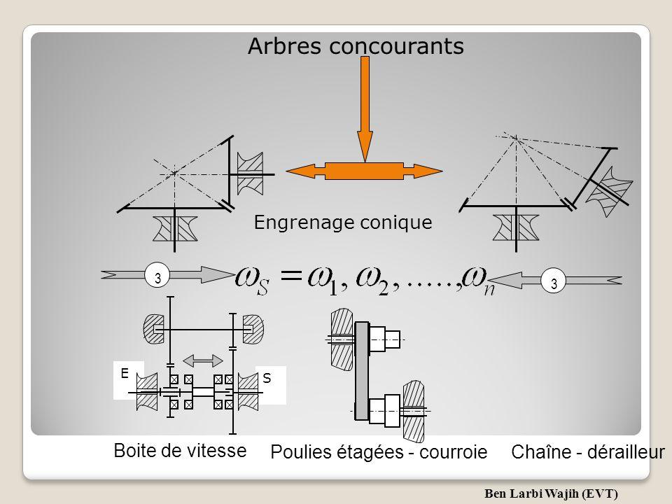 Arbres concourants Engrenage conique Boite de vitesse