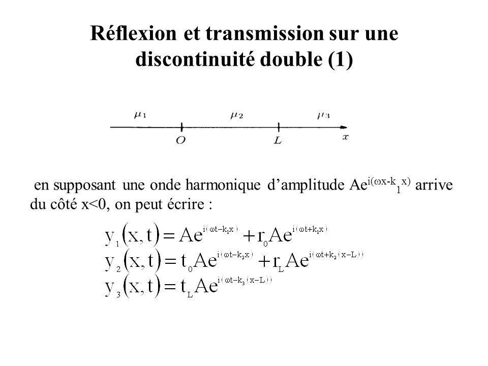 Réflexion et transmission sur une discontinuité double (1)