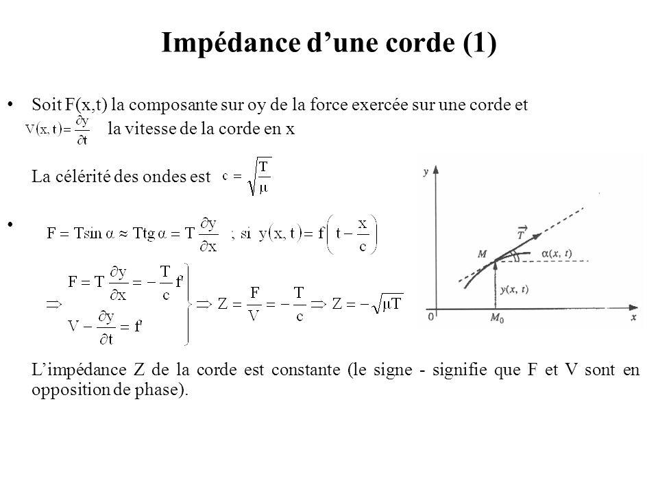 Impédance d'une corde (1)