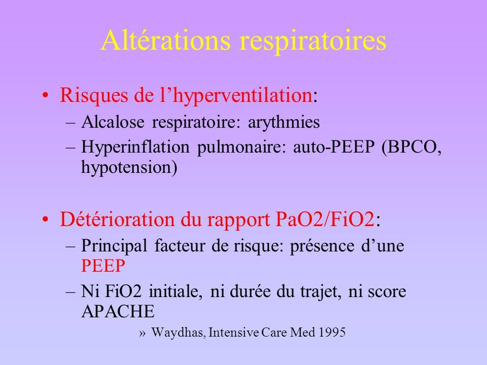 Altérations respiratoires