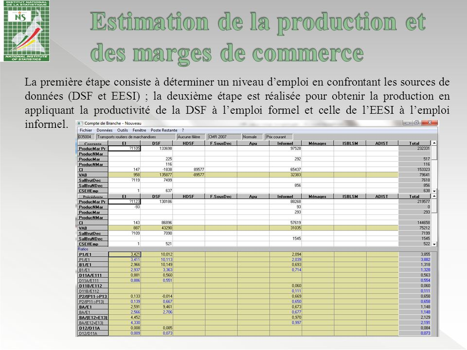 Estimation de la production et des marges de commerce