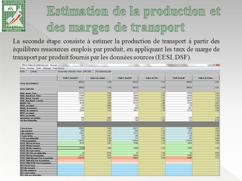 Estimation de la production et des marges de transport
