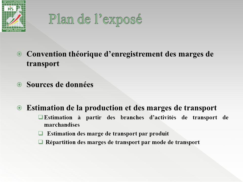 Plan de l'exposé Convention théorique d'enregistrement des marges de transport. Sources de données.