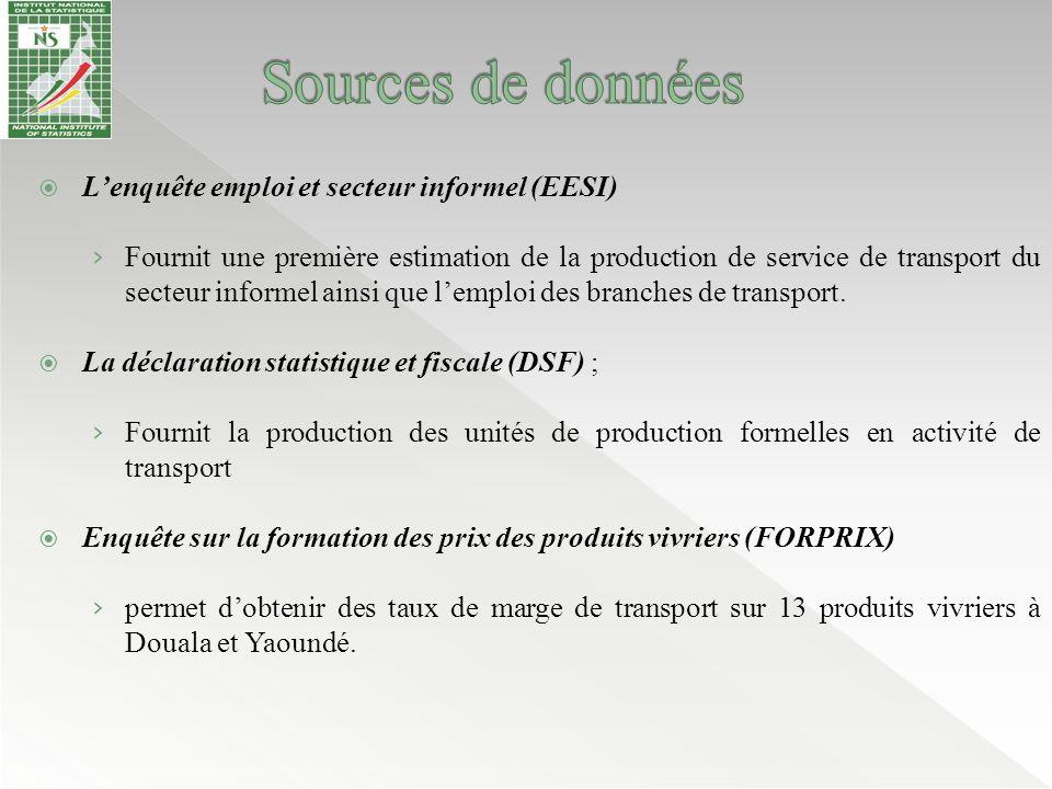 Sources de données L'enquête emploi et secteur informel (EESI)