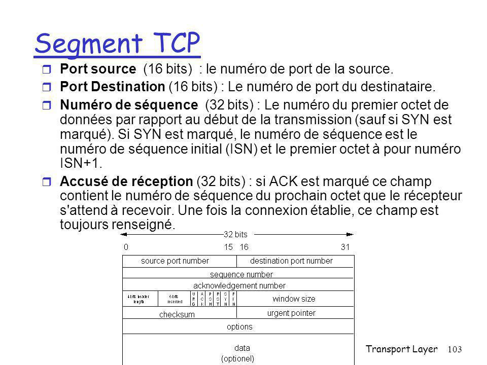 Segment TCP Port source (16 bits) : le numéro de port de la source.