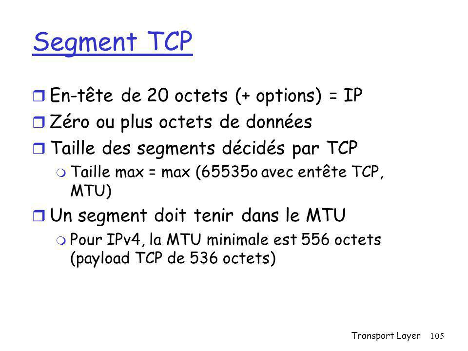 Segment TCP En-tête de 20 octets (+ options) = IP