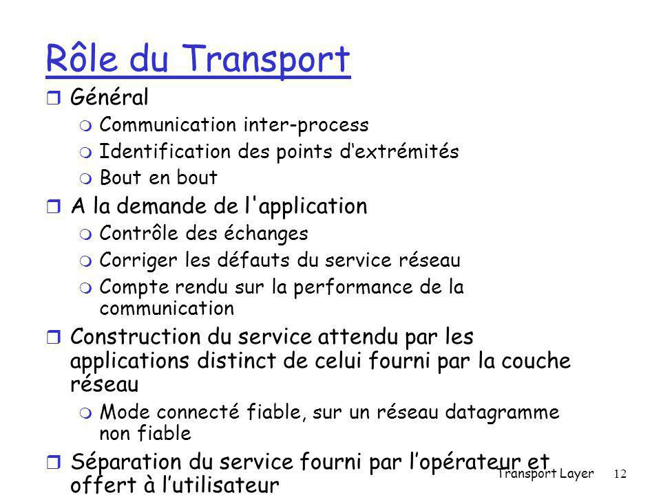 Rôle du Transport Général A la demande de l application