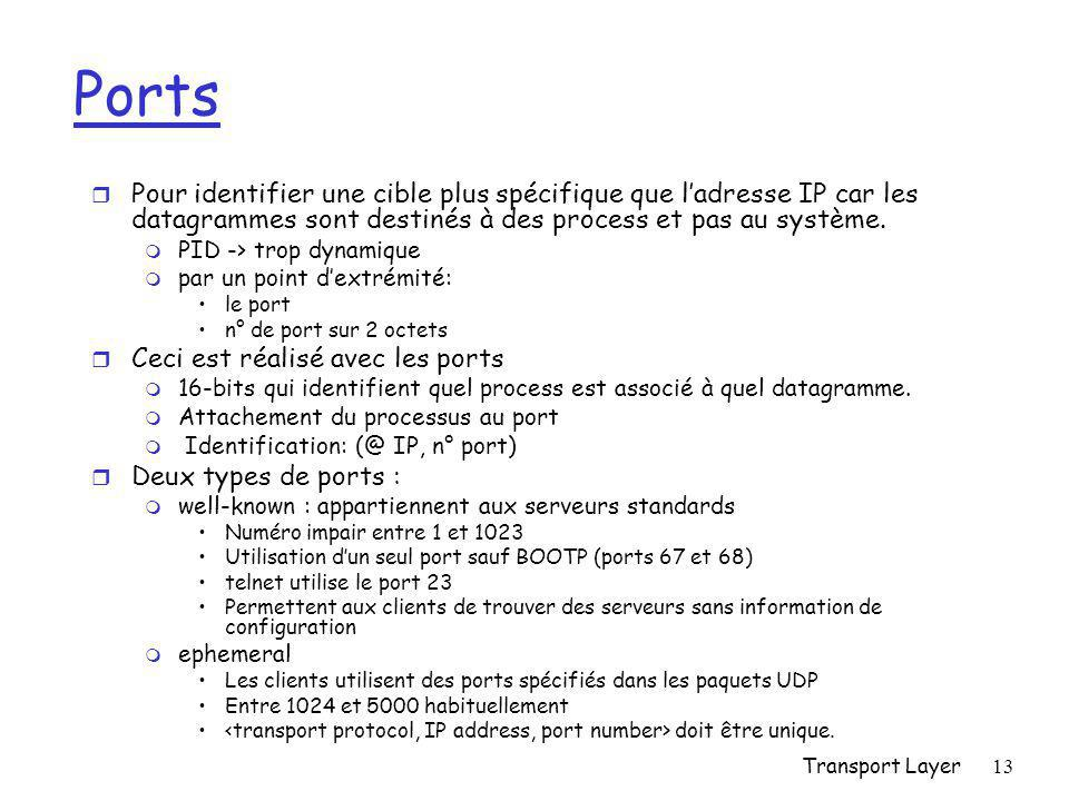 Ports Pour identifier une cible plus spécifique que l'adresse IP car les datagrammes sont destinés à des process et pas au système.
