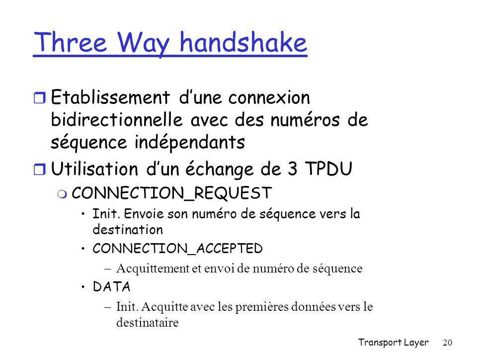Three Way handshake Etablissement d'une connexion bidirectionnelle avec des numéros de séquence indépendants.