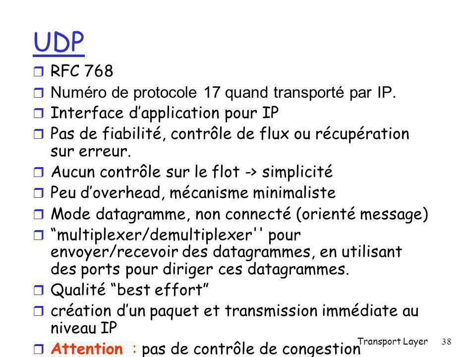 UDP RFC 768 Numéro de protocole 17 quand transporté par IP.