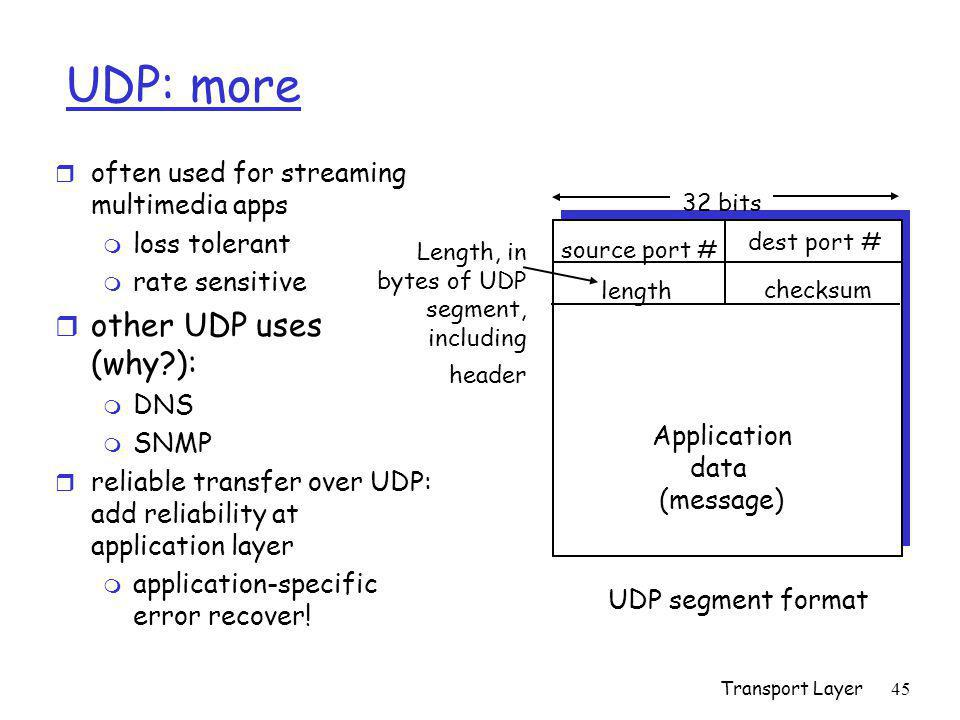 UDP: more other UDP uses (why ):