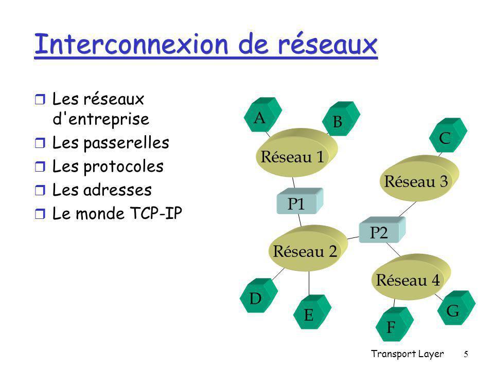 Interconnexion de réseaux