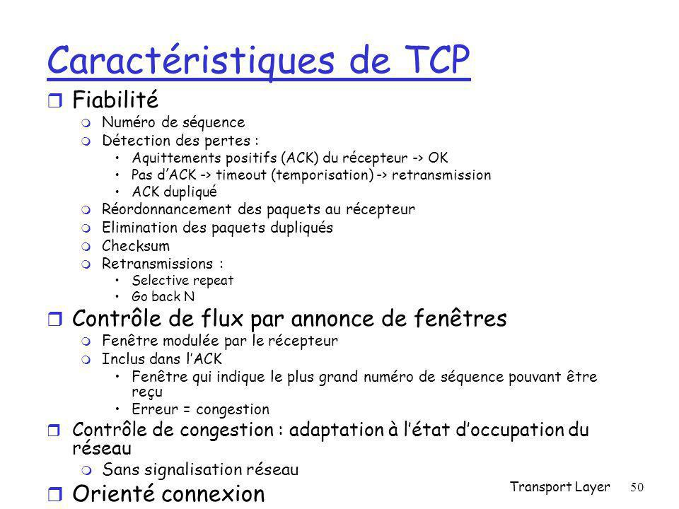 Caractéristiques de TCP