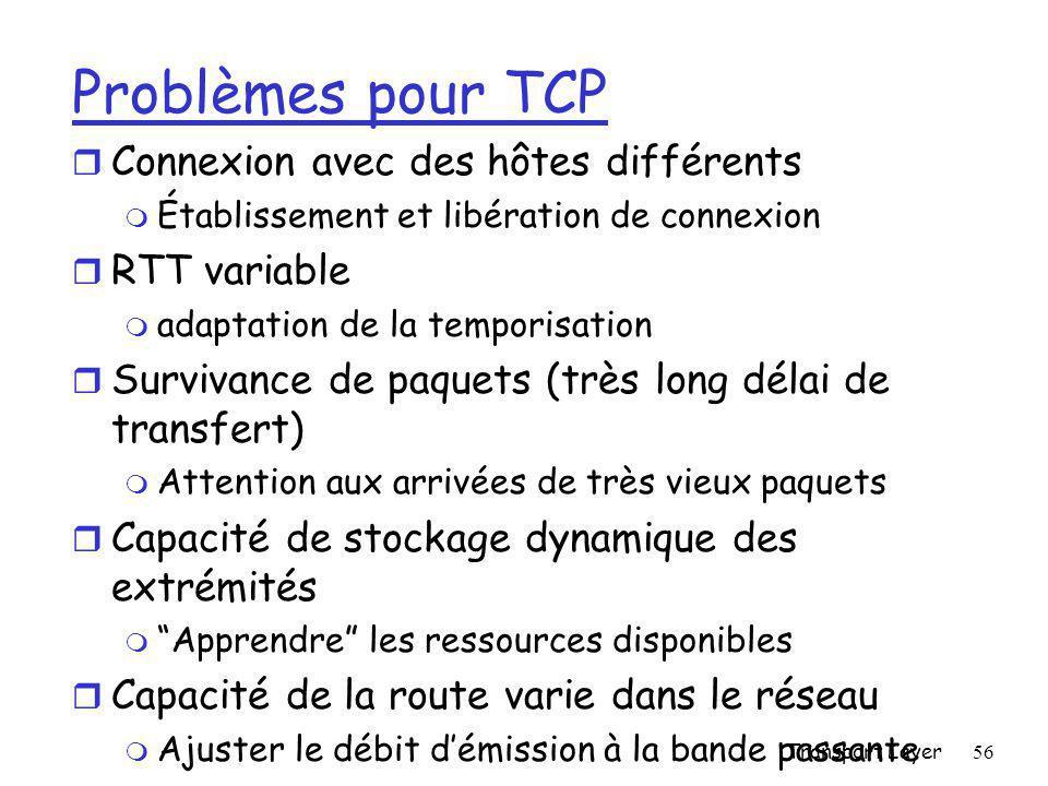 Problèmes pour TCP Connexion avec des hôtes différents RTT variable
