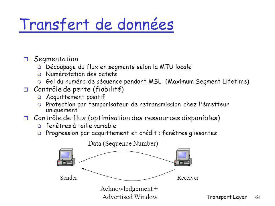 Transfert de données Segmentation Contrôle de perte (fiabilité)