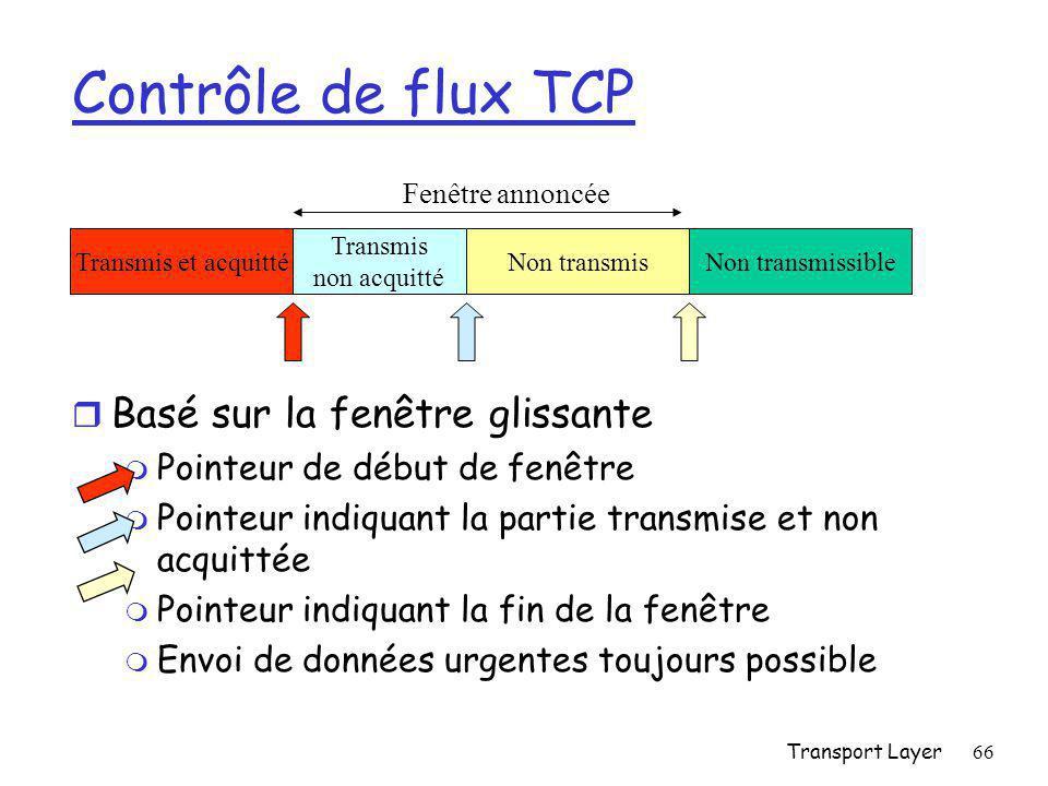 Contrôle de flux TCP Basé sur la fenêtre glissante