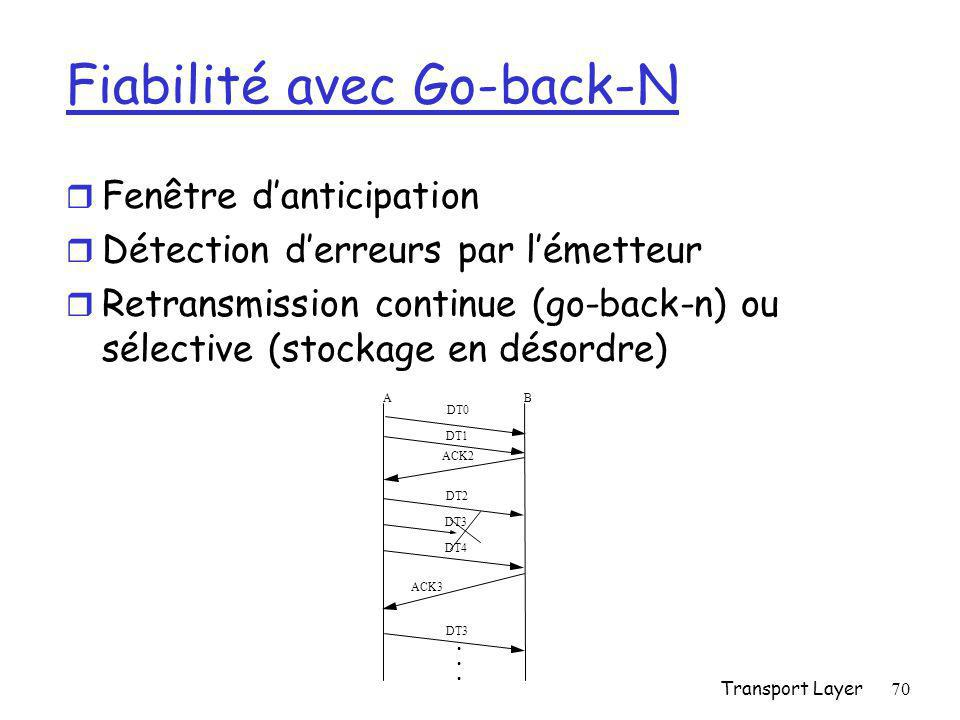 Fiabilité avec Go-back-N