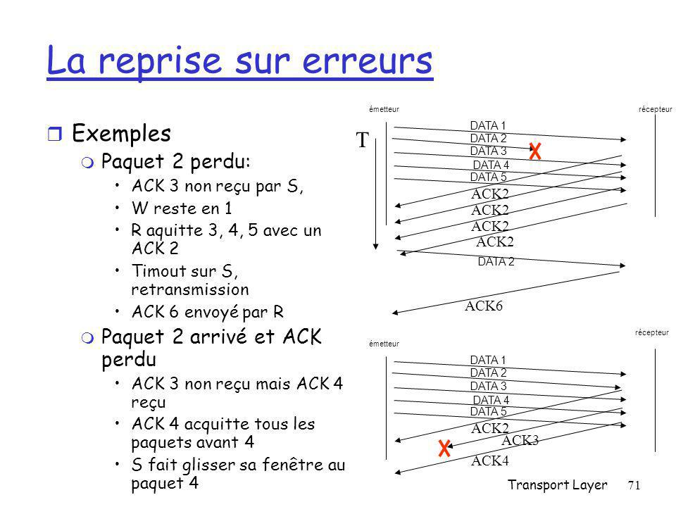 La reprise sur erreurs Exemples T Paquet 2 perdu: