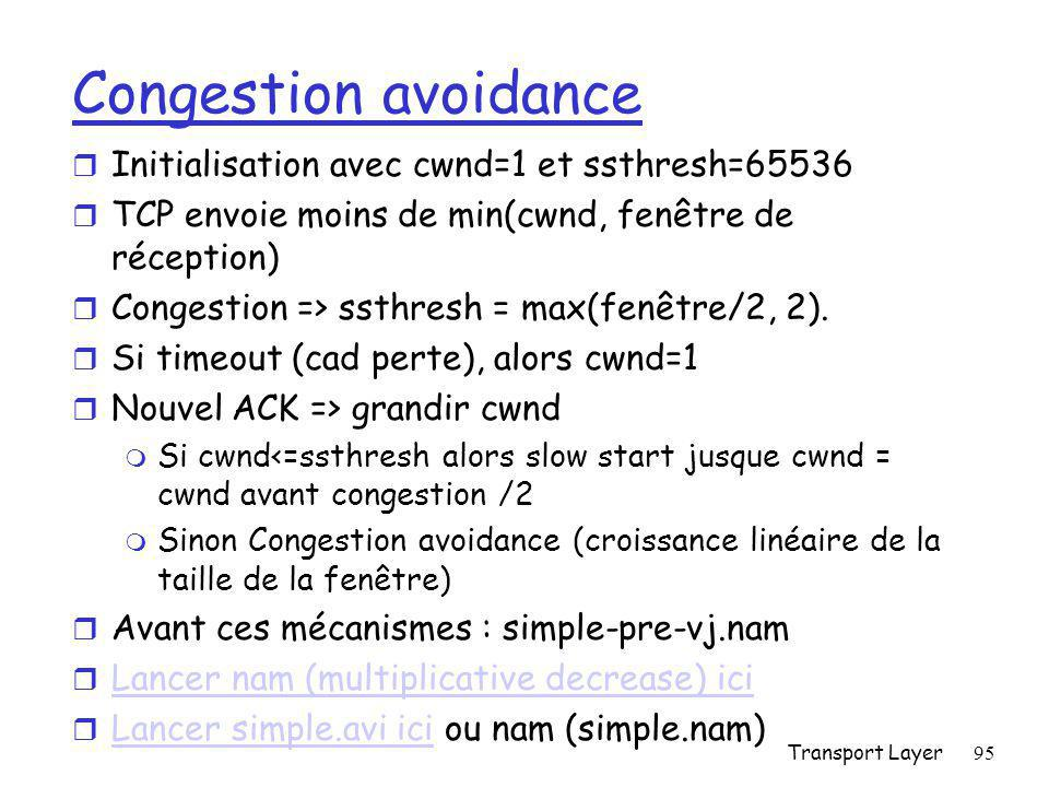 Congestion avoidance Initialisation avec cwnd=1 et ssthresh=65536