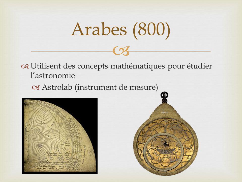 Arabes (800) Utilisent des concepts mathématiques pour étudier l'astronomie.